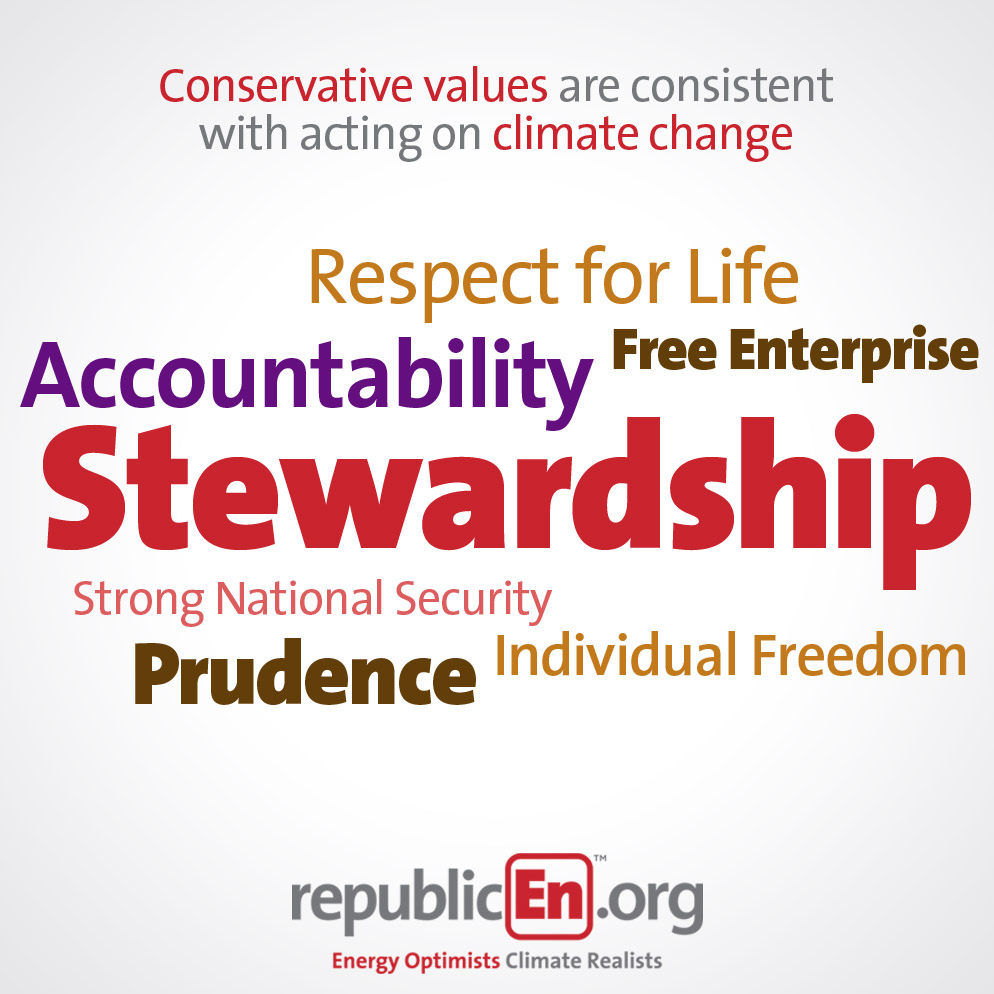 Conservative values climate word cloud